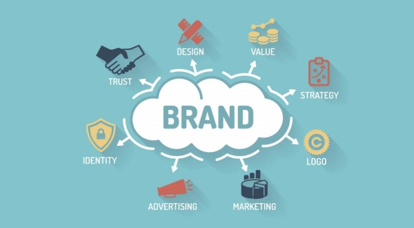 Business Brand building – Norgeseo