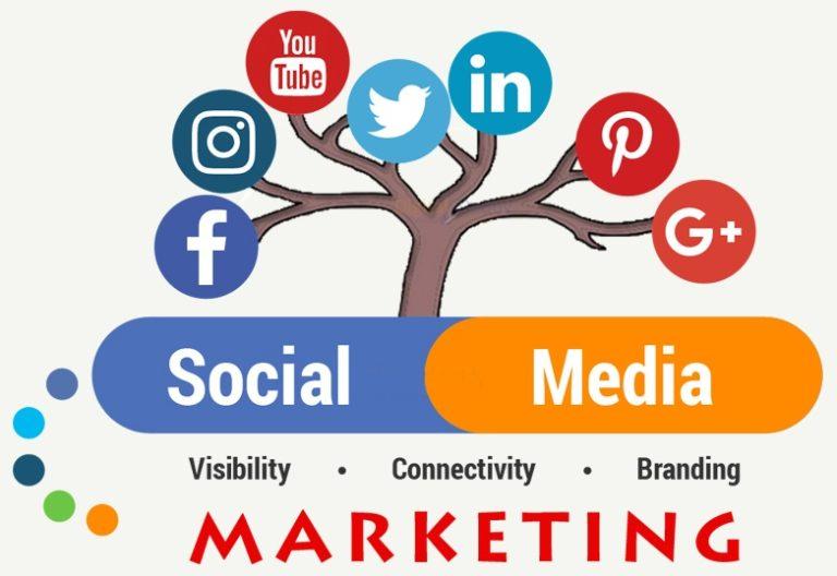 sosiale medier markedsføring